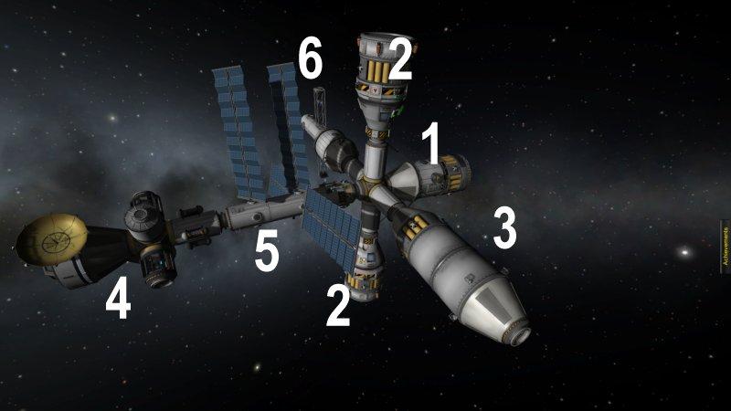 kerbal space program staion parts expasionhttps://www reddit com/r